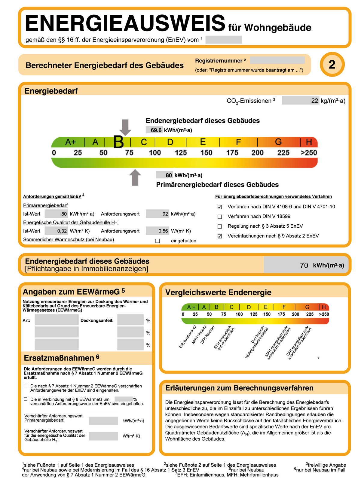Energieagentur Nordbayern Energieausweis